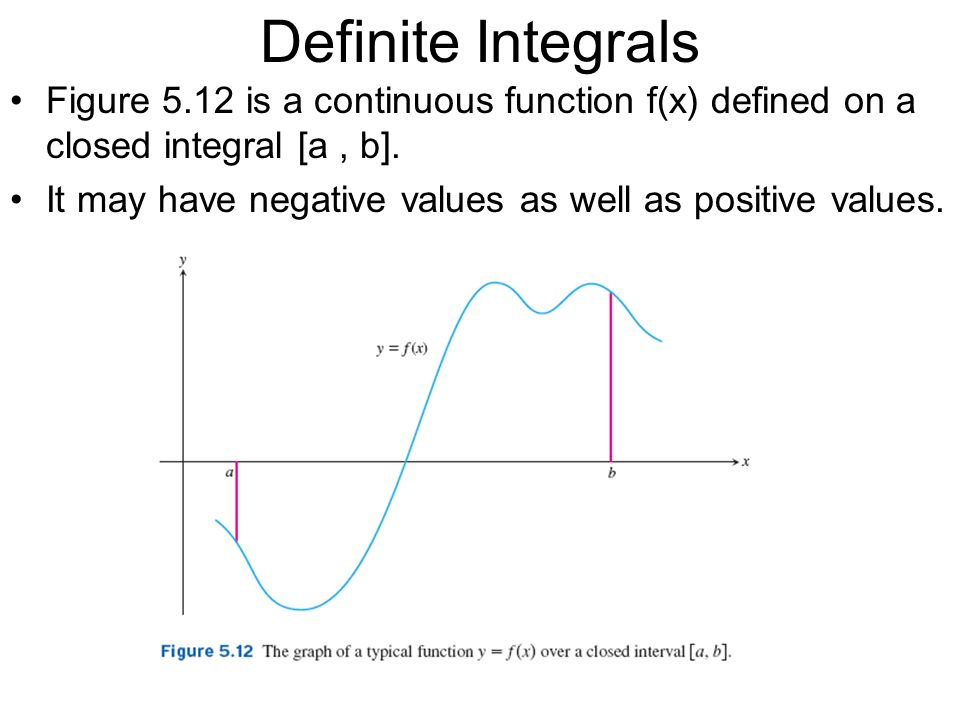 Definite Integrals Figure 5.12 is a continuous function f(x) defined on a closed integral [a , b].